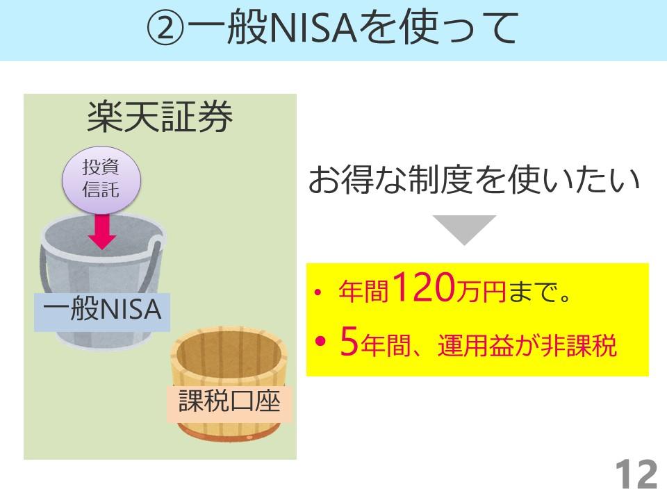 一般NISAを使って